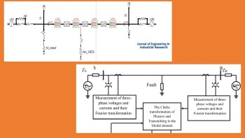 Effects of Fourier Transform and Modal Theory on Cable Fault Location